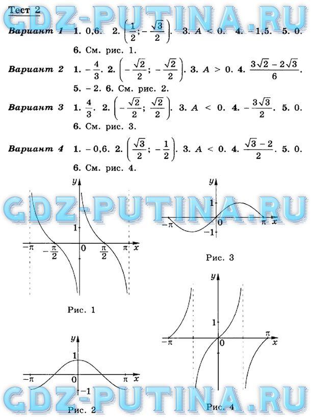 Решебник по алгебре 7 класс номер 6