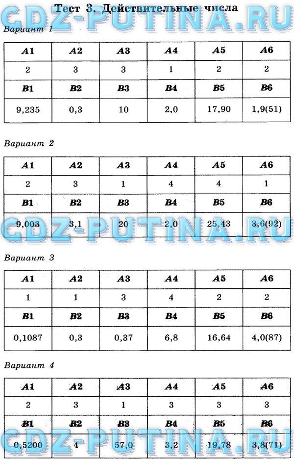 Ответы по математике тесты 7 класс