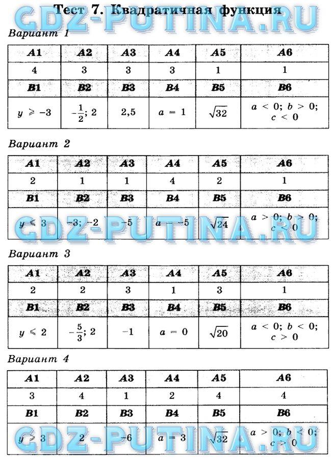 Тематические тесты по математике ответы чулков 6 класс