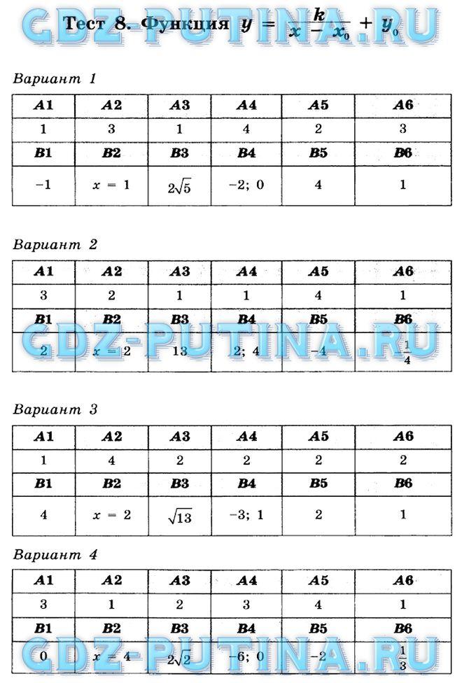 Математика 8 класс тесты с ответами скачать