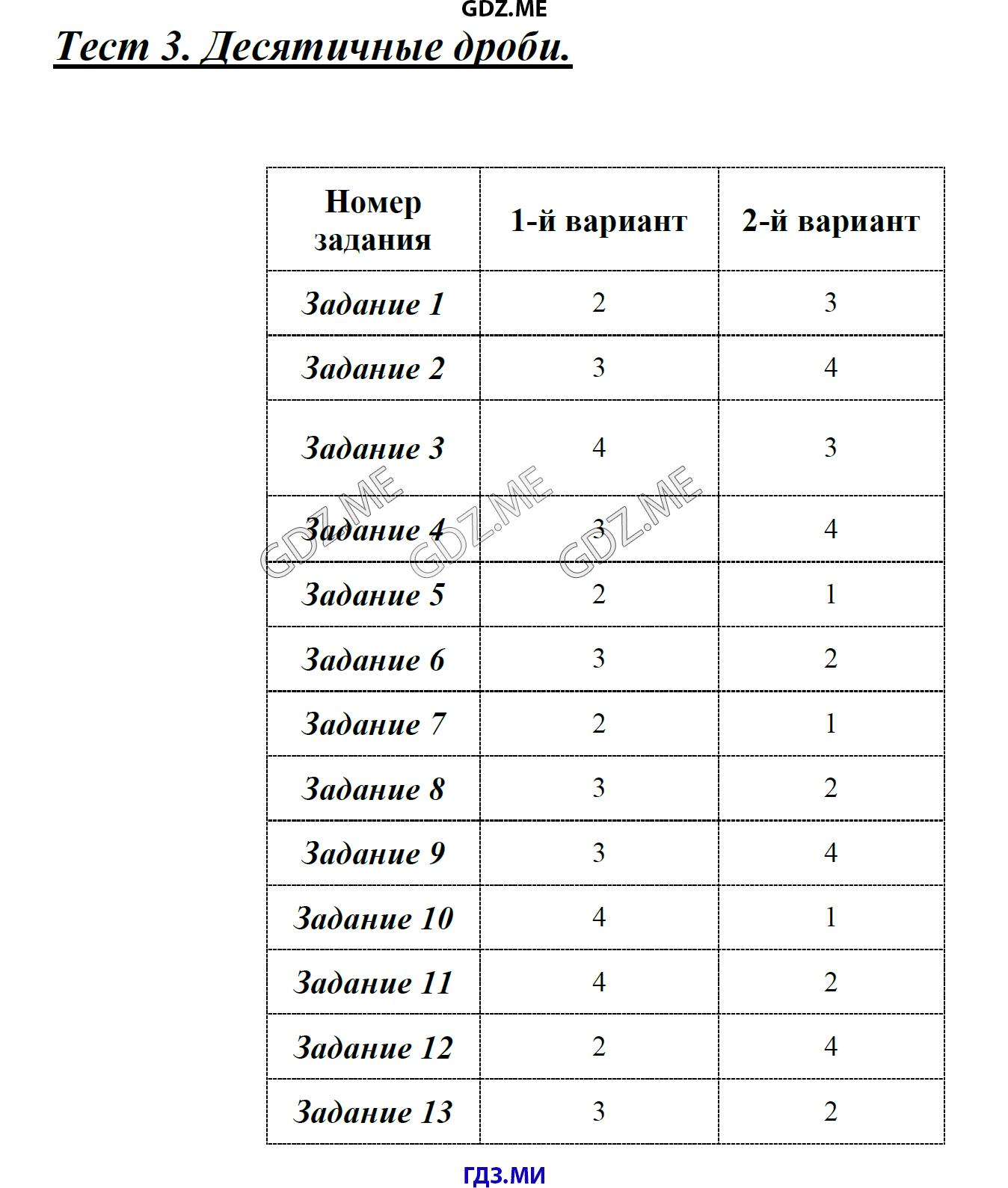 Решебник к Учебнику по Алгебре 7 Класс Мордкович