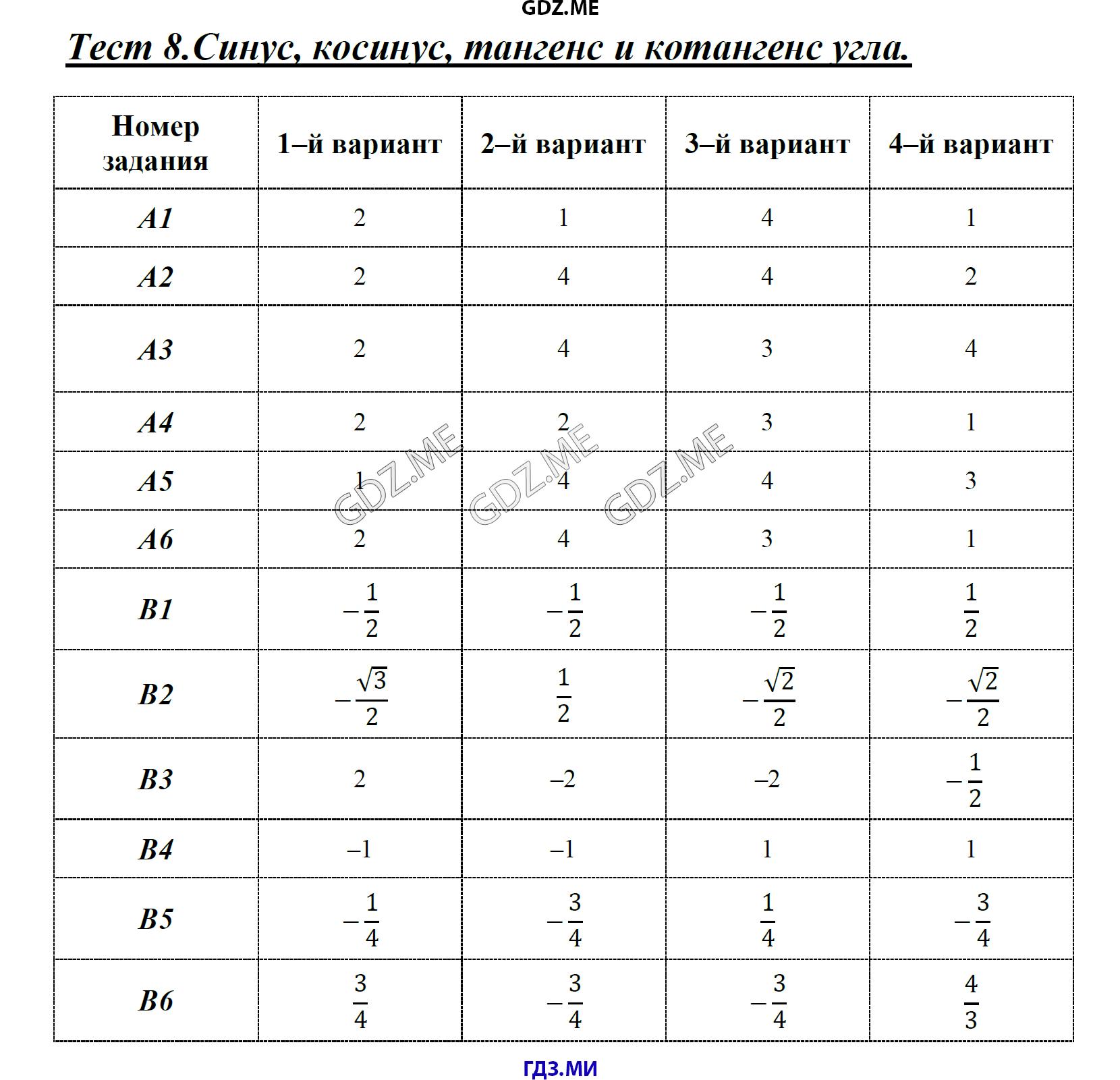 9 класс тематические тесты тема 3 макарычев