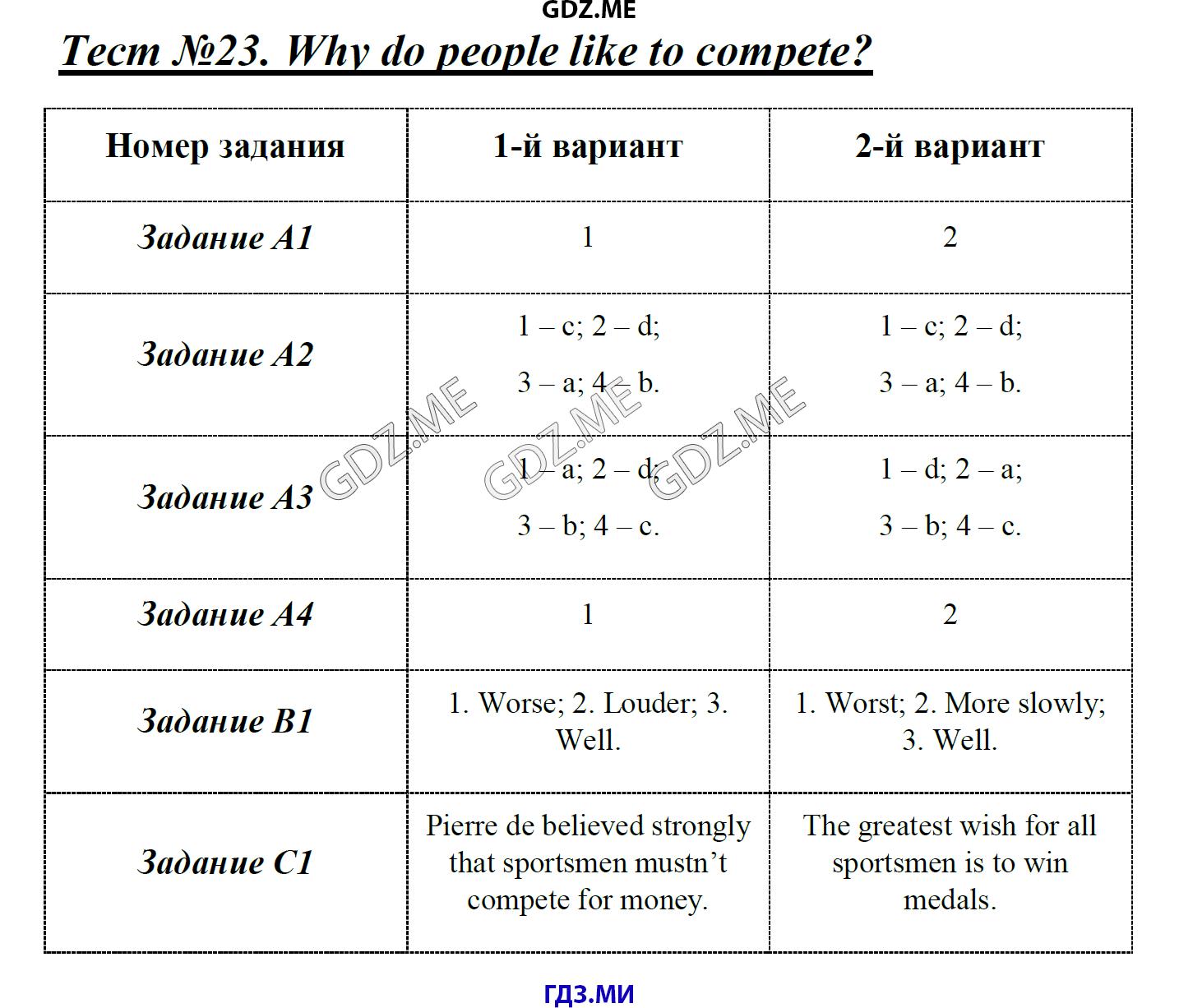 Гдз по английскому 9 класс тест