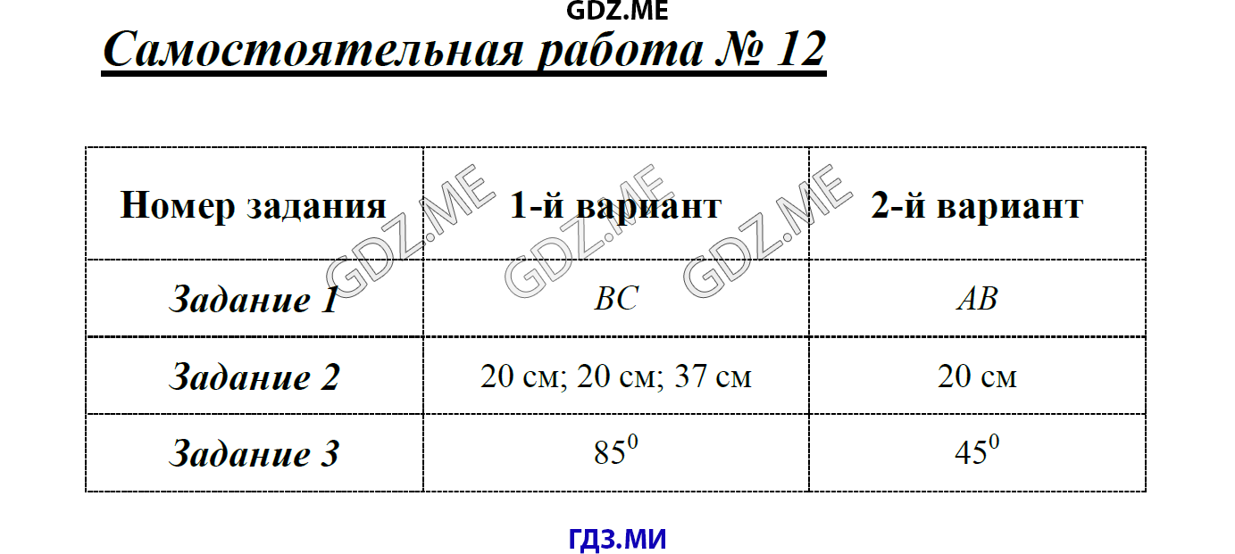 ГДЗ решебник по геометрии класс КИМ Гаврилова  Самостоятельная работа №12