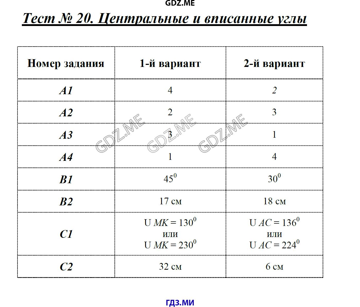 ГДЗ решебник по геометрии класс КИМ Гаврилова Подобные треугольники Тест 19 Касательная к окружности Тест 20 Центральные и вписанные углы