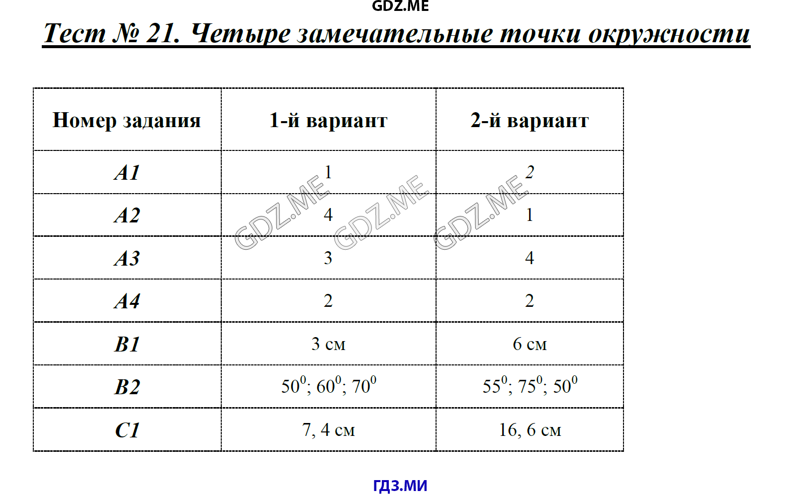 ГДЗ решебник по геометрии класс КИМ Гаврилова Часть 3