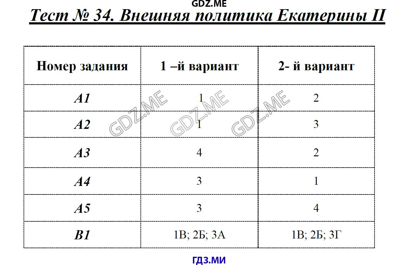История россии тест 31 9класс ответы