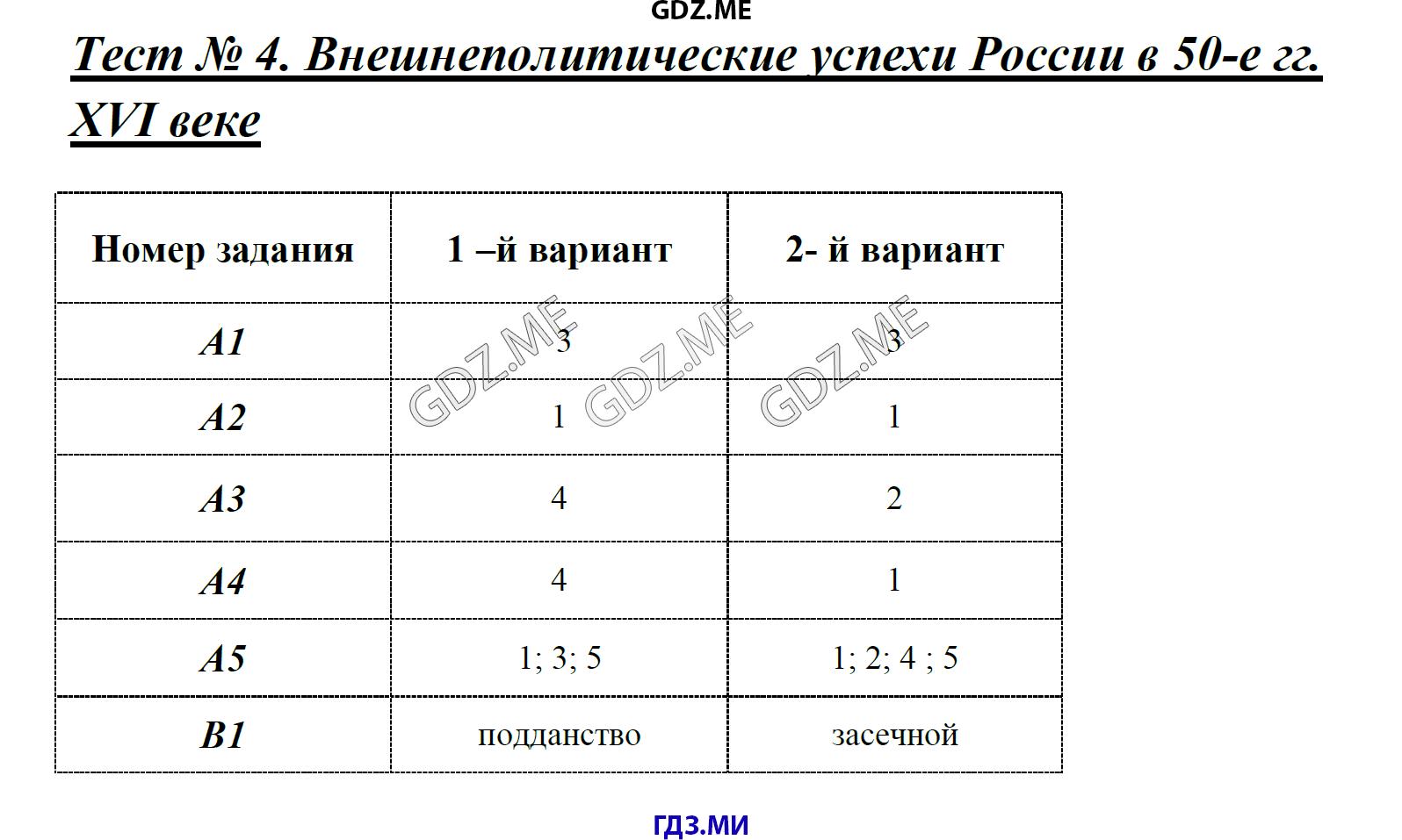 ГДЗ решебник по истории класс КИМ Волкова