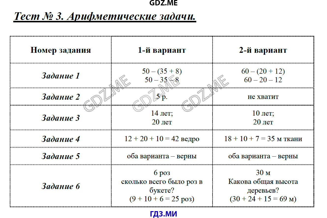 Решебник по математике письменный