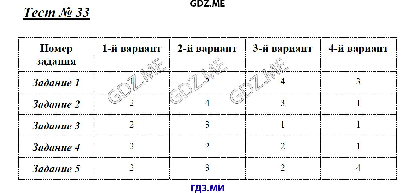 класс математике тесты чулков 5 решебник по