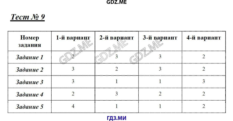 Бесплатно гдз геометрия 10 класс 142 стр билянина