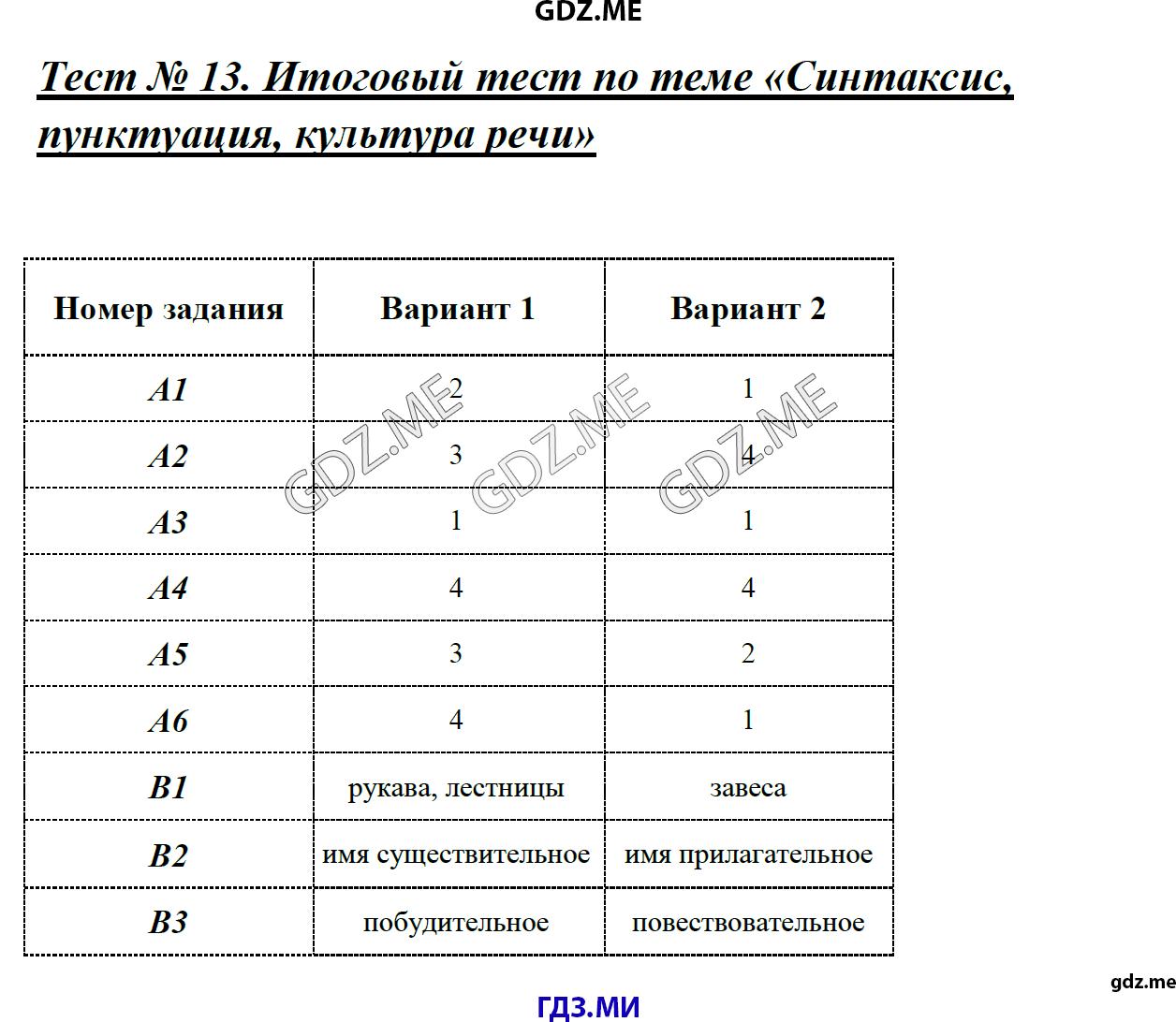 Тест с ответами по русскому языку на тему второстепенный член предложения