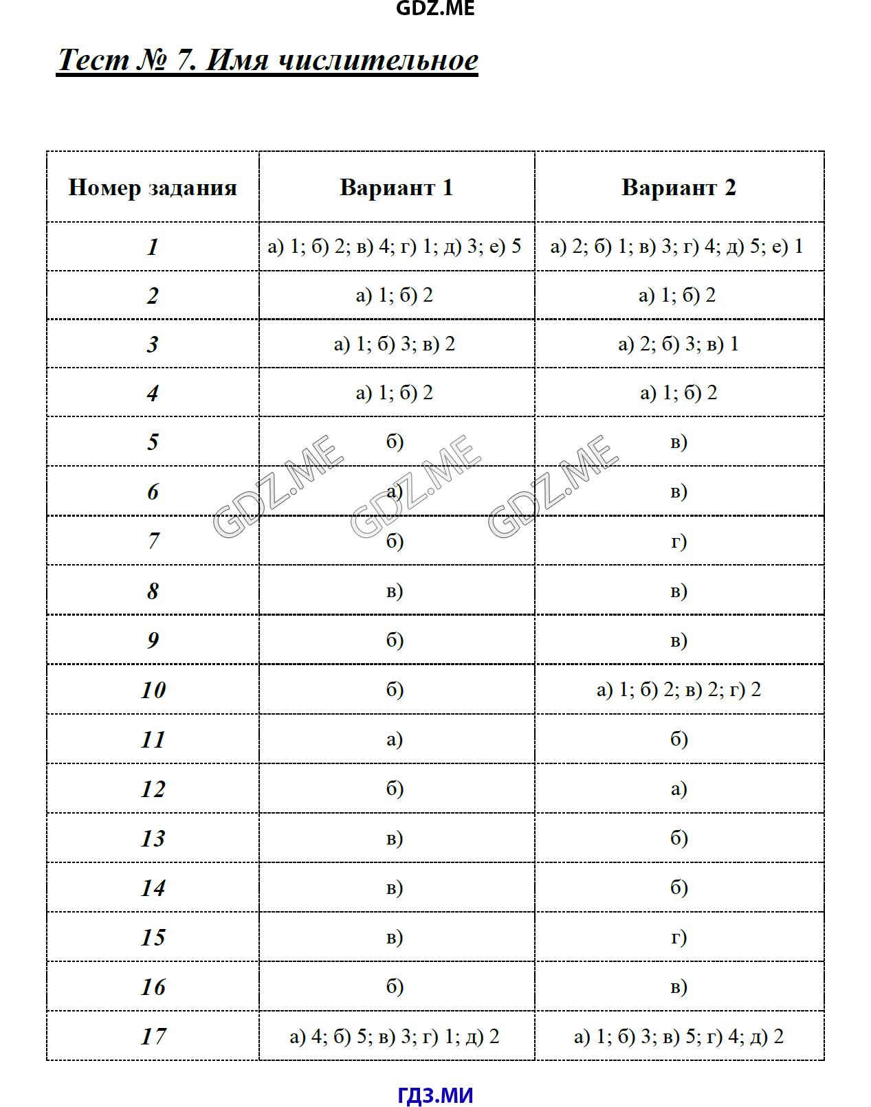 Гдз по русскому 7 класс роговик