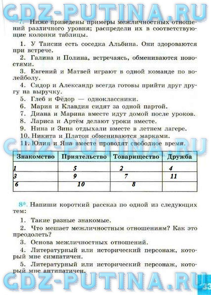 ГДЗ от Путина за 9 класс