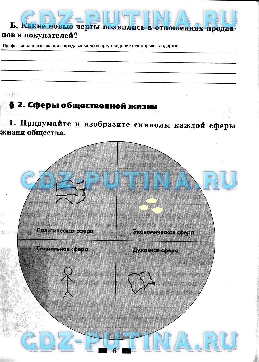 Гдз по рабочей тетради по обществознанию 6 класс хромова к учебнику кравченко