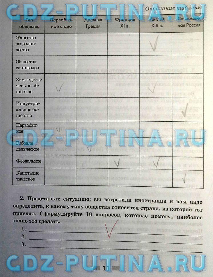 Рабочая тетрадь по обществознанию 9 класс Котова Лискова ответы
