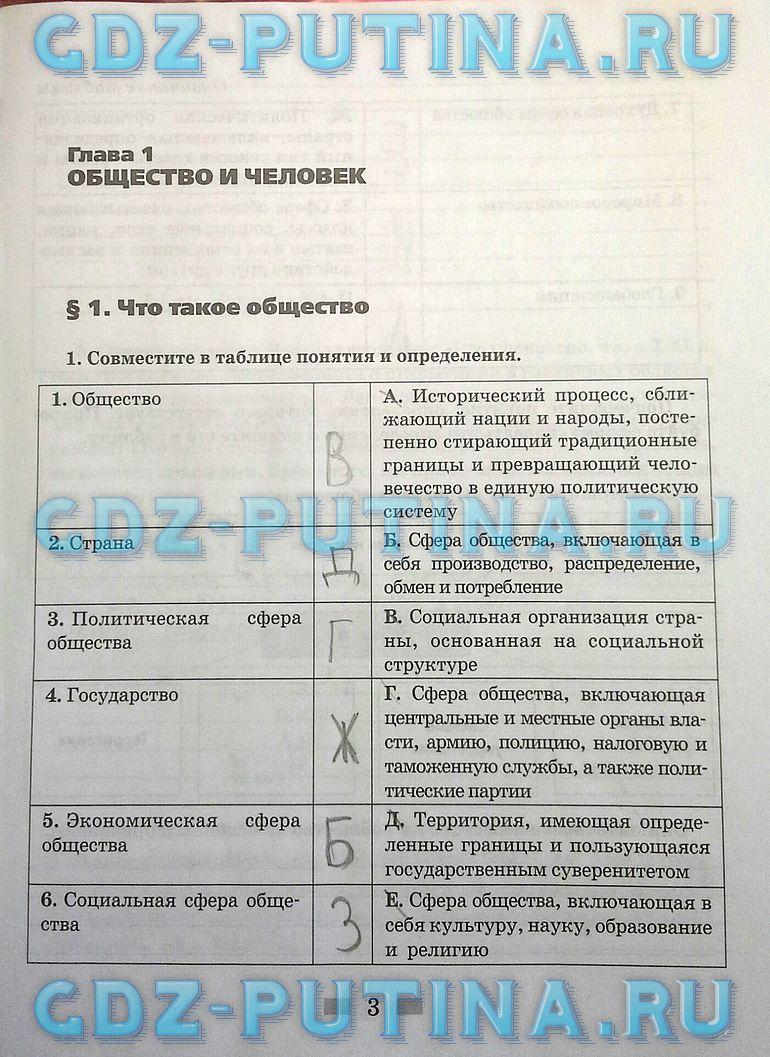 Гдз в рабочей тетради по обществознанию 8 класс к учебнику а.и.кравченко с 11 параграфа