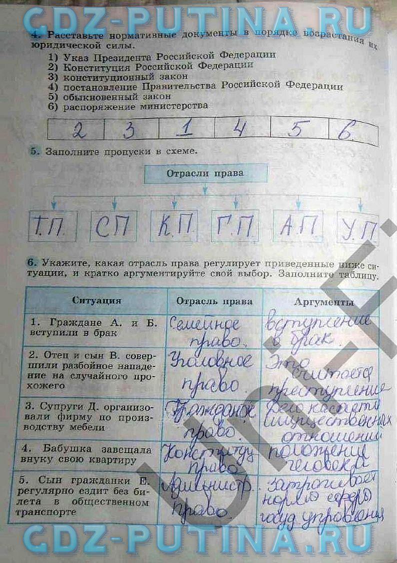 Решебник по Рабочей Тетради Обществознания 8 Класс Котова Лискова