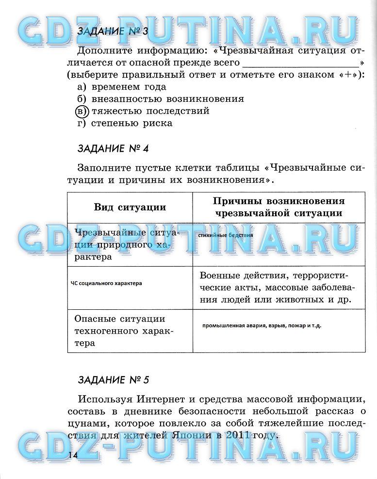 ГДЗ решебник по обж 8 класс рабочая тетрадь Латчук Миронов