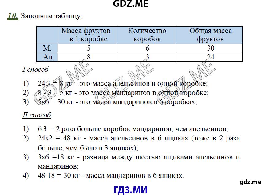 дидактический материал по математике 2 класс козлова решебник ответы