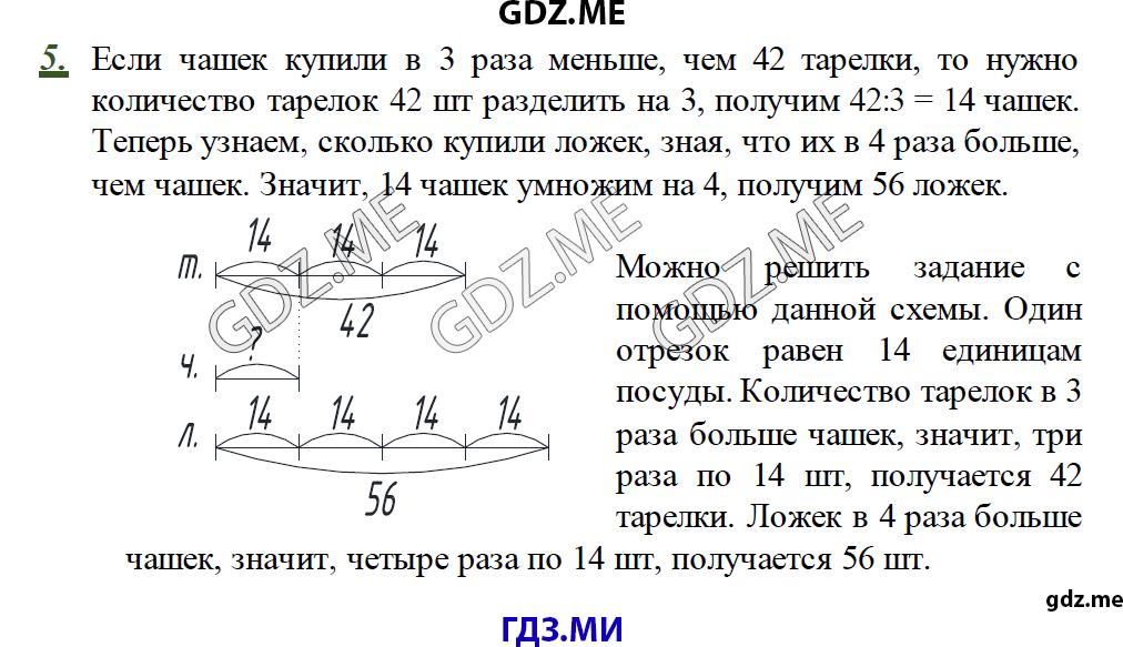 Домашние задания для 4 класса по математике в дидактическом материале козлова