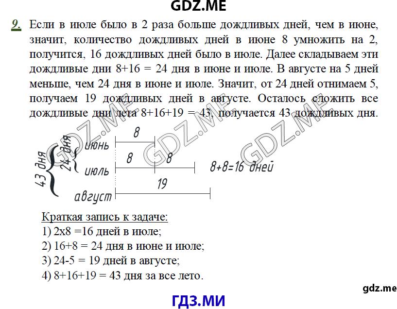 решебник дидактический материал к учебнику по математике 3 класс козлова