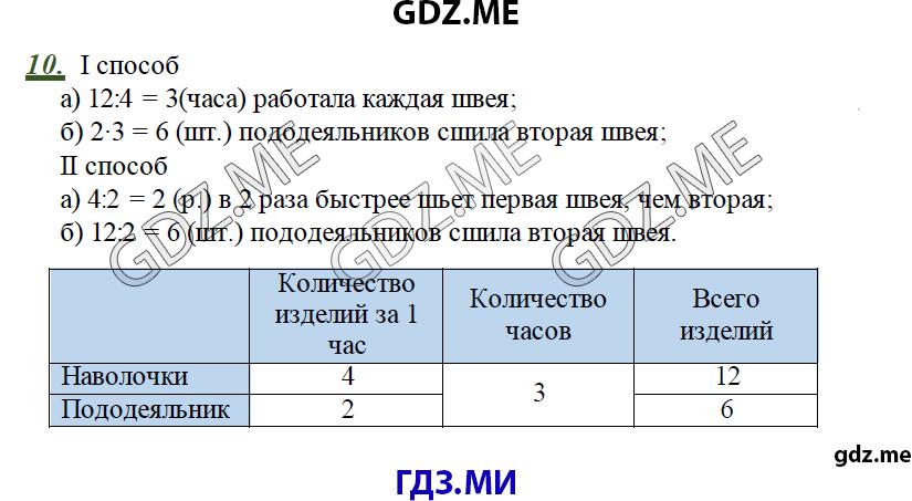 Гдз для 2 класса по математике дидактический материал козлова гераськин без скачивания