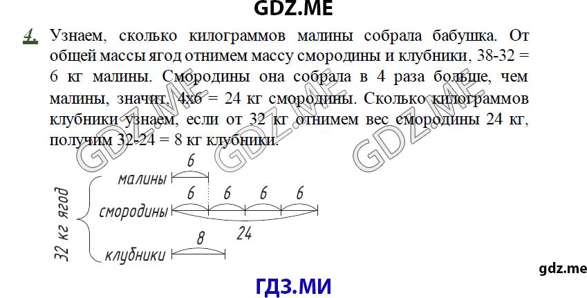 Гдз по дидактическому 4 класс ульянова