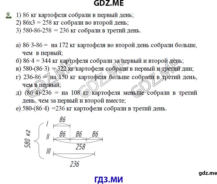 Скачать гдз дидактические материалы по алгебре класс ершова
