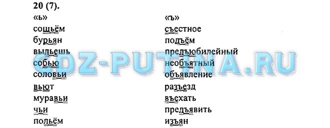 Гдз по русскому 6 класс ладыженская 127