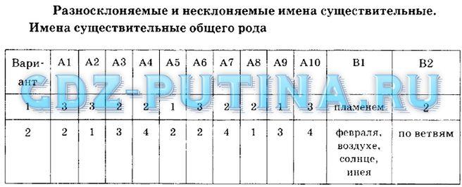 Скачать тесты по русскому языку 6 класс селезнева