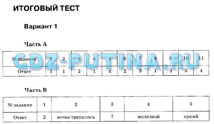 книгина тесты по русскому языку 9 класс ответы