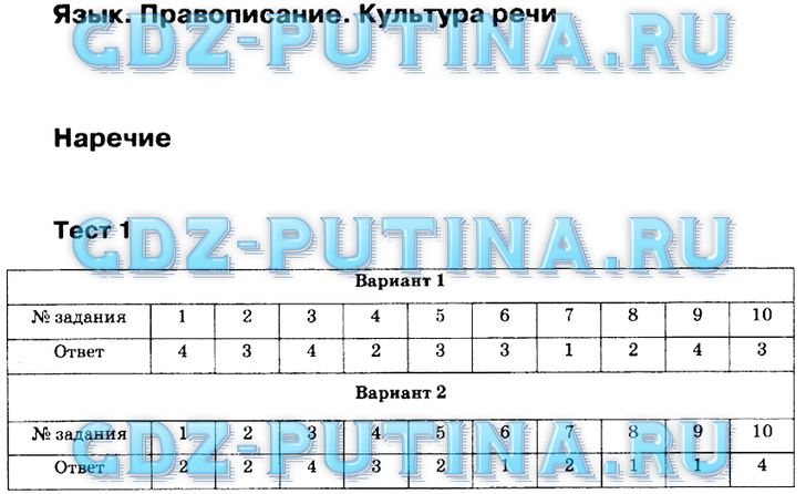 Гдз Путина Русский 7 Класс Тесты