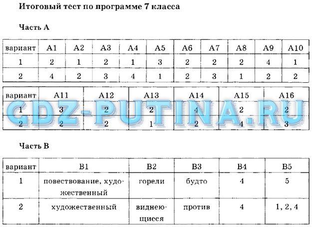 гдз тесты по русскому языку 7 класс книгина часть 2