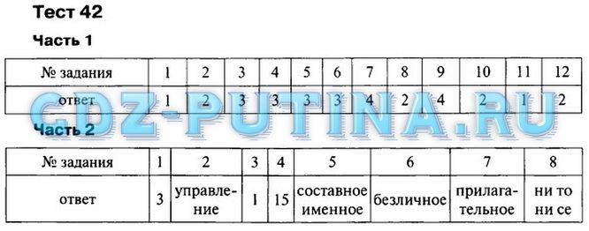 гдз тесты по русскому 8 класс сергеева