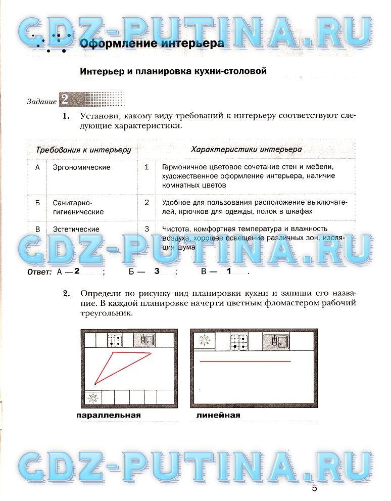 Финес ферб комиксы читать на русском